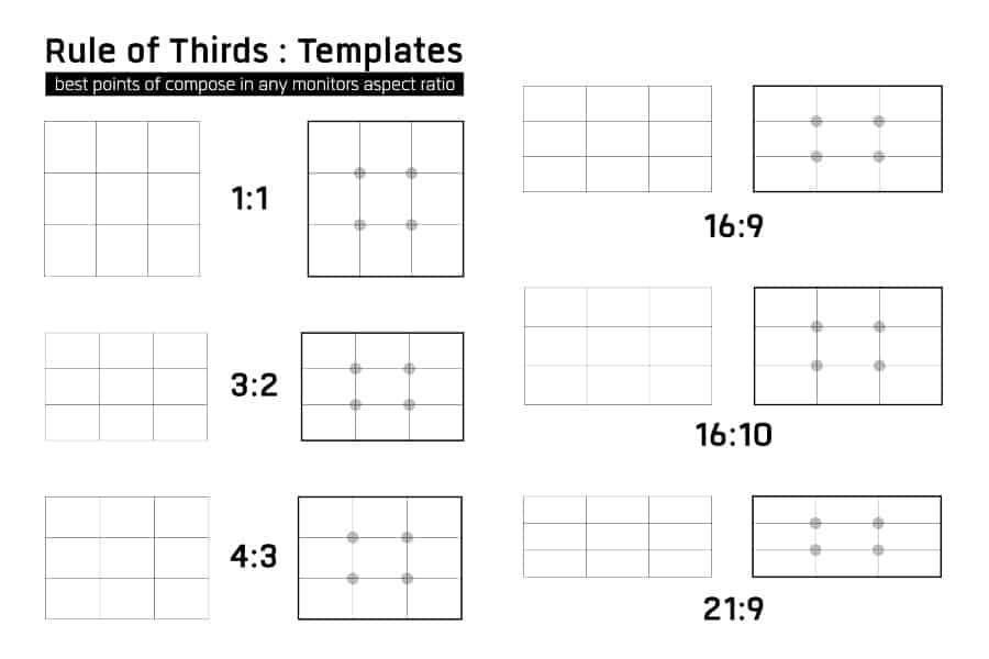 rule of thirds template